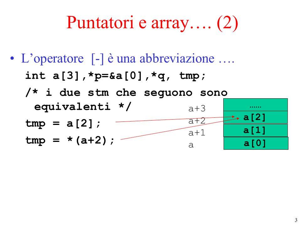 Puntatori e array…. (2) L'operatore [-] è una abbreviazione ….